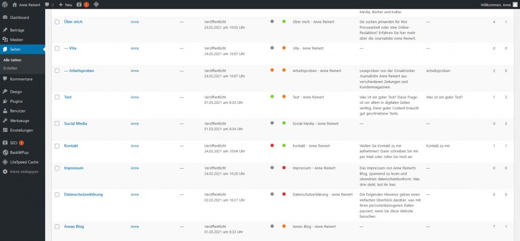 Bildschirmfoto im Backend von WordPress. Zu sehen sind die grünen, orangenen und roten Lichter von Yoast SEO.